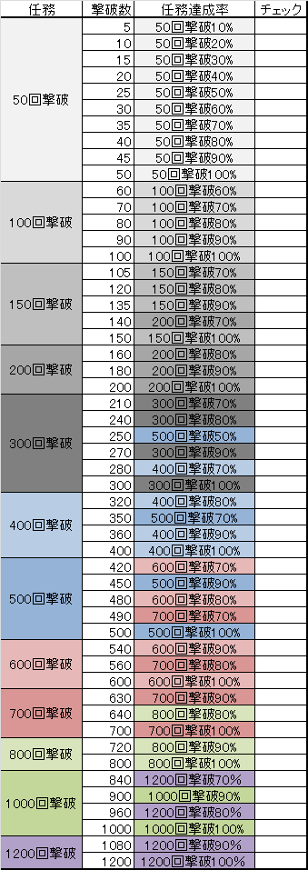 senryoku_event_progress_ver0_2.png